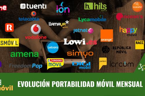 Portabilidades octubre: Movistar es el único operador con red que mejora, MásMóvil sigue a la cabeza