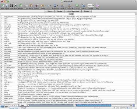 Spreadtweet, un cliente de Twitter con la interfaz de Excel