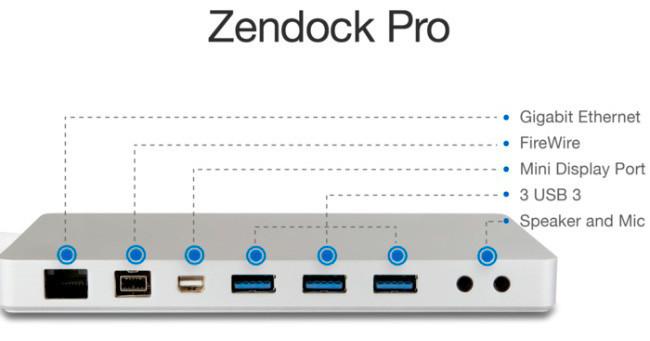 ZenDock
