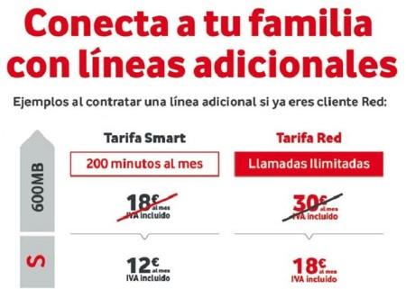 Vodafone elimina el descuento para segundas líneas que quieran móvil a plazos