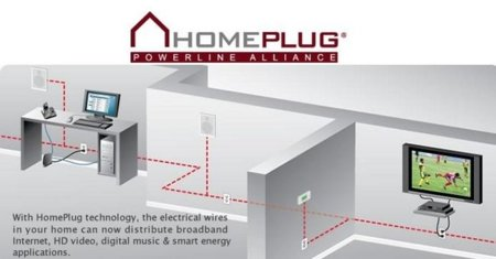 La HomePlug Powerline Alliance nos trae nuevas redes PLC a 1 Gbps con mayor cobertura y un menor consumo