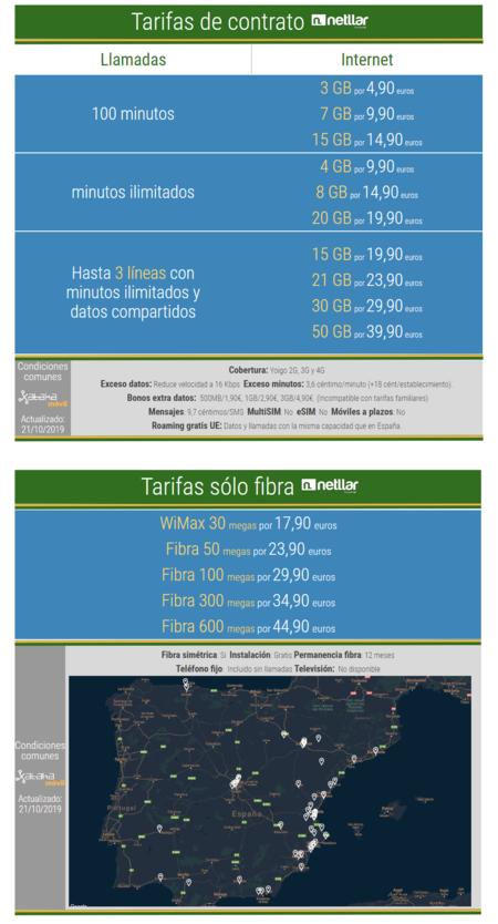 Nuevas Tarifas Netllar Octubre 2019