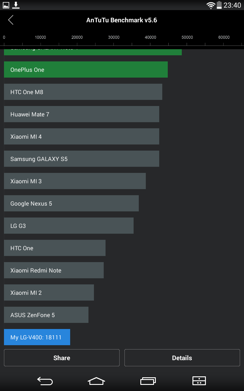 Foto de LG G Pad 7.0, benchmarks (11/18)