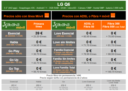 Precios Lg Q6 Con Tarifas Orange