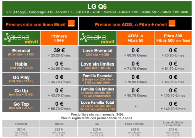 Precios Lg™ Q6 Con Tarifas Orange