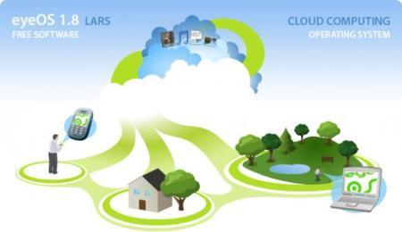Telefónica firma un acuerdo con eyeOS para virtualizar aplicaciones