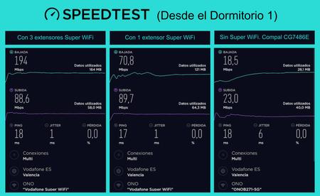 Test Super Wifi Realizado Desde Dormitorio 1