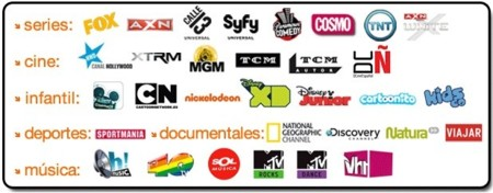 Canales temáticos de Orange TV