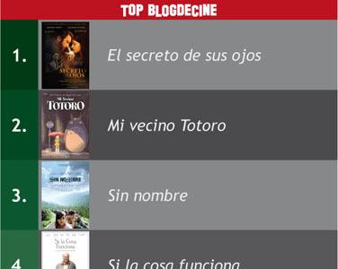 Top Blogdecine | Se incorporan con fuerza 'Mi vecino Totoro' y 'Sin nombre'