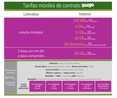 Nuevas Tarifas Moviles De Contrato Yoigo En Marzo De 2021