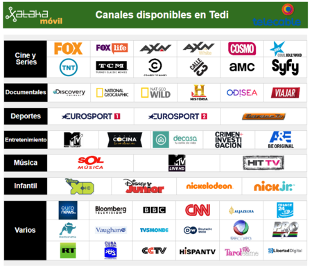 Canales Television Telecable
