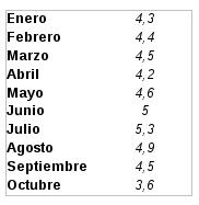tabla-datos-ipc-2008.jpg