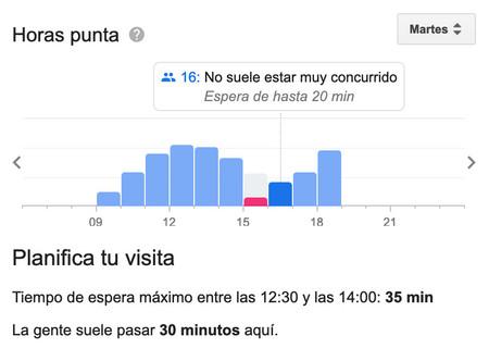 Horarios Google