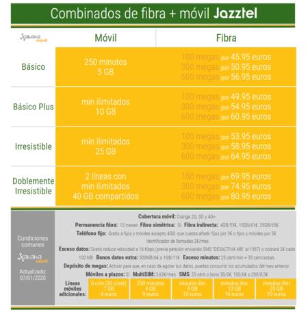 Nuevas Tarifas De Fibra Y Movil Jazztel En 2020