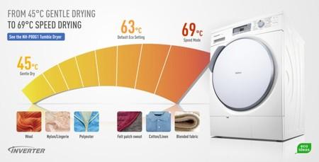 Ya están aquí las secadoras A+++, hasta un 65% más eficientes