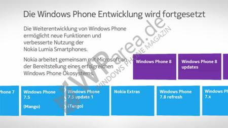 ¿Hay vida más allá de Windows Phone 7.8?