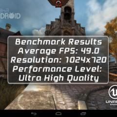 Foto 6 de 10 de la galería benchmarks-del-acer-iconia-a1-830 en Xataka Android