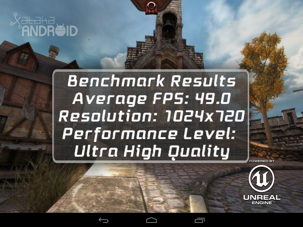 Foto de Benchmarks del Acer Iconia A1-830 (6/10)