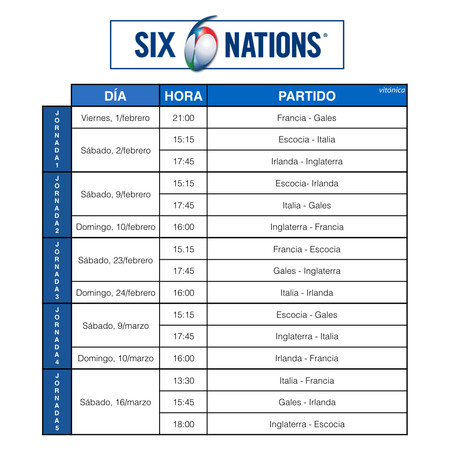 six-nations-2019