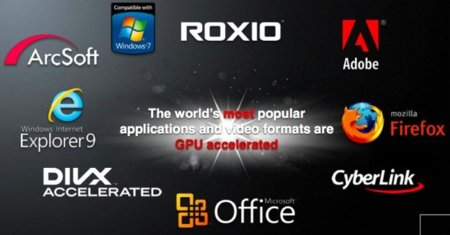 AMD APU software