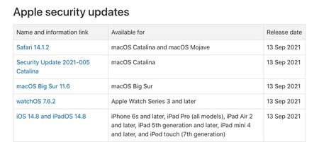 Apple Actualizaciones