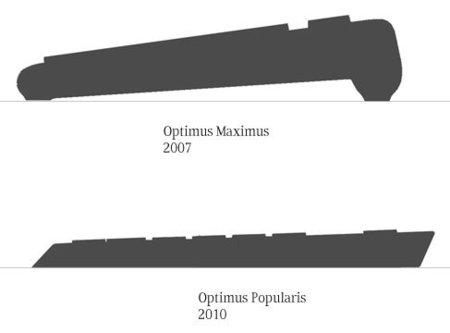 Optimus Popularis, la evolución del famoso teclado Maximus que tanto dio que hablar