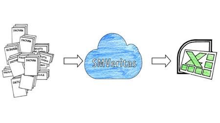 SM Veritas, gestión documental y de facturas en la nube certificada por la AEAT
