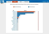 8aweek, gestiona y administra tus hábitos de navegación por la web