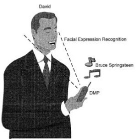 Patente de Sony Ericcson para poner música según tu rostro