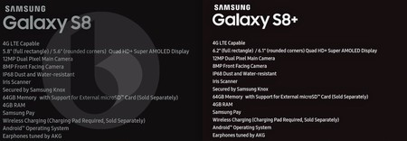 Galaxy S8 Specs Compared