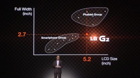 LG G2 tamaño
