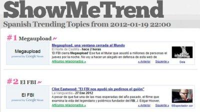 Show Me Trend, algo más que una base de datos de Trending Topics