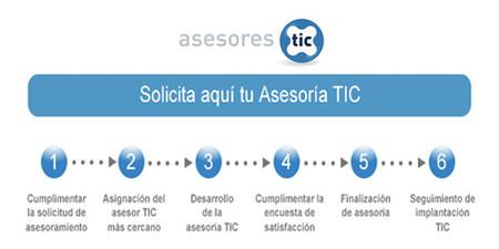 Asesores TIC, asesoría tecnológica independiente