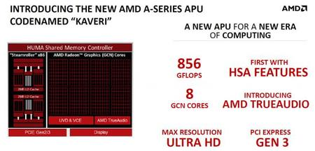 AMD-APU-Kaveri-A10-7850K.