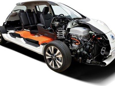 Renault y Nissan también apuestan por China: fabricarán eléctricos con Dongfeng, uno de los cinco grandes