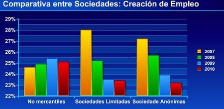 sociedades-no-mercantiles1.jpg