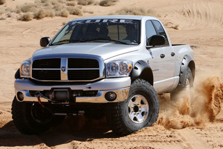 Dodge RAM Diesel Power Wagon