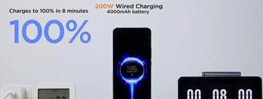 Xiaomi presenta la Hypercharge: carga rápida a 200 W por cable y carga inalámbrica a 120 W