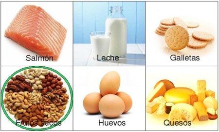 Solución a la adivinanza: el alimento libre de colesterol son los frutos secos