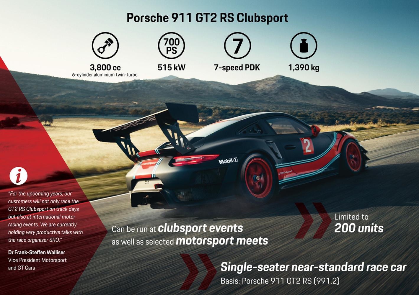 Foto de Porsche 911 GT2 RS Clubsport (8/8)