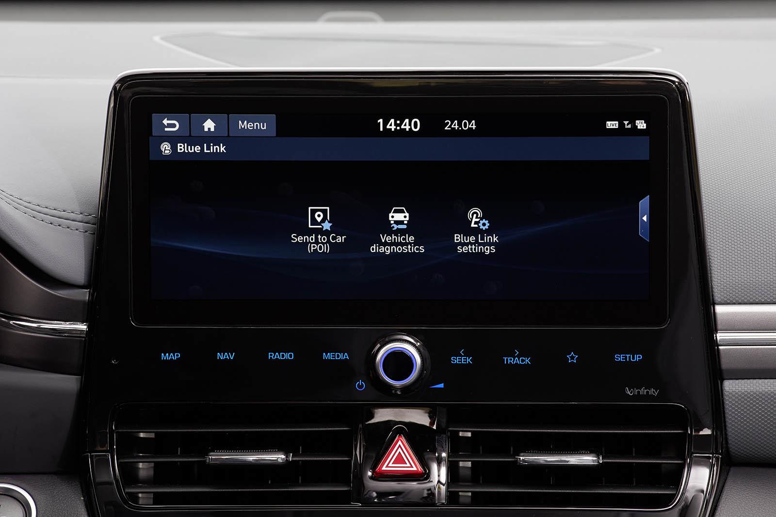 Hyundai Ioniq Electrico 2020