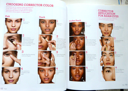 bb-makeup-manual-choosing-corrector-color-650x464.png