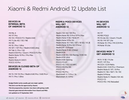 Android12 Xiaomi