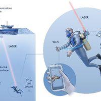 """Aqua-Fi: crean el primer """"Wi-Fi submarino"""" mediante LEDs y láseres para poder enviar información inalámbricamente bajo el agua"""
