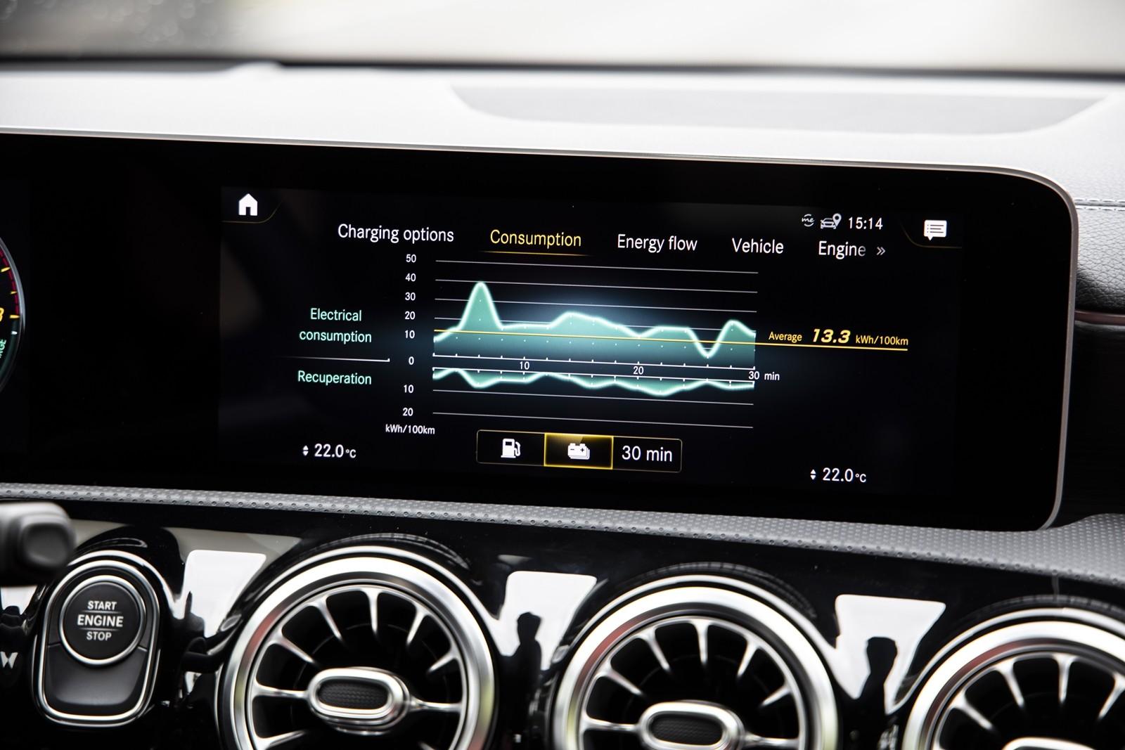 Foto de Mercedes-Benz Clase B EQ Power 2020 (1/6)