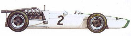 McLaren M2/B