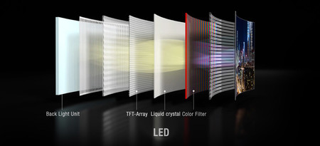 Lcd Led Display Layers