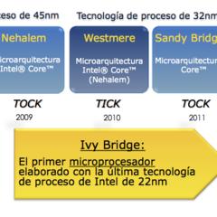 Foto 4 de 7 de la galería nuevos-intel-core-i5-i7-ivy-bridge en Xataka