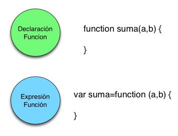 expresiondeclaracion-1.png