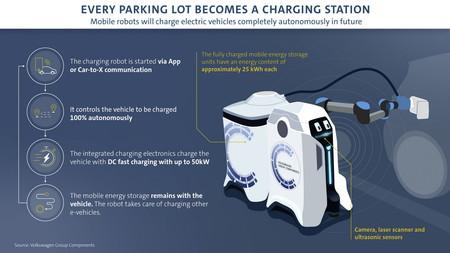 Vw Charging Robot 03